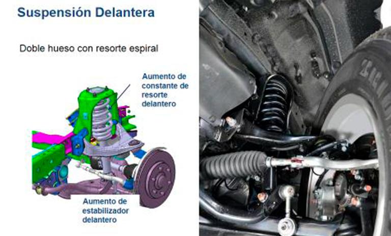 Sistema de amortiguación en las camionetas pick up L200 Tritón
