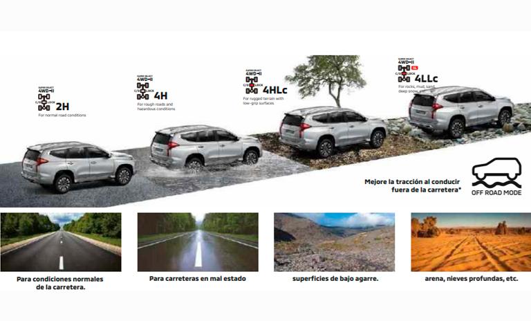 Tecnología Super Select de las camionetas Mitsubishi
